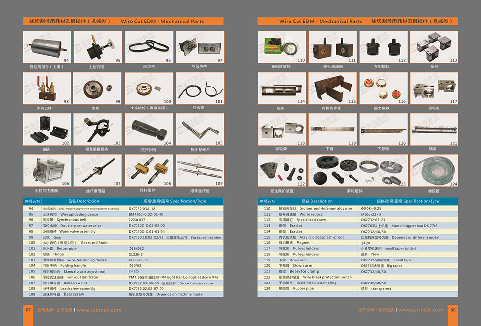 Parts / Consumable Parts for EDM Wire Cut Machines